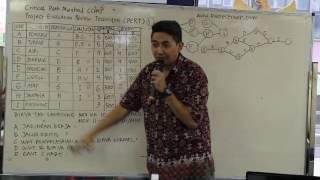 Manajemen Proyek Part 1 : Project Evaluation Review Technique Pert & Critical Path Method Cpm