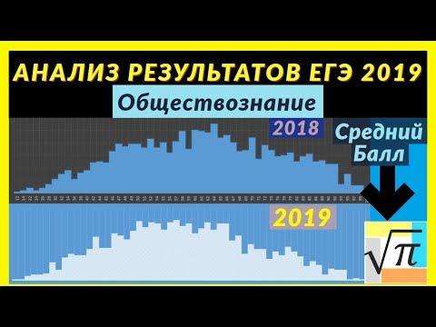 Итоги ЕГЭ 2019 по Обществознанию