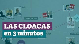 Las CLOACAS DEL ESTADO resumidas en 3 minutos