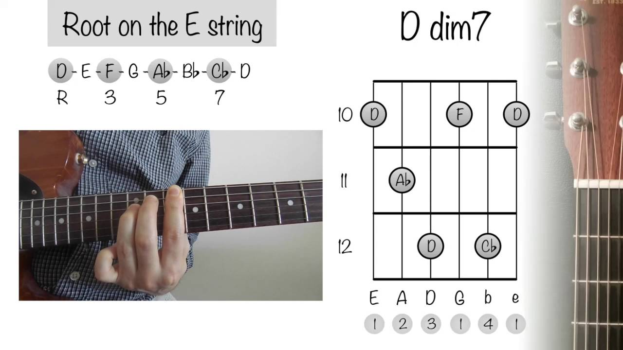 How To Play Guitar Chords D Diminished 7 Youtube