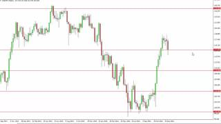 USD/JPY Forecast for the week of January 16 2017, Technical Analysis