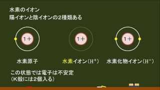 〔高校化学・イオン〕水素のイオン -オンライン無料塾「ターンナップ」-
