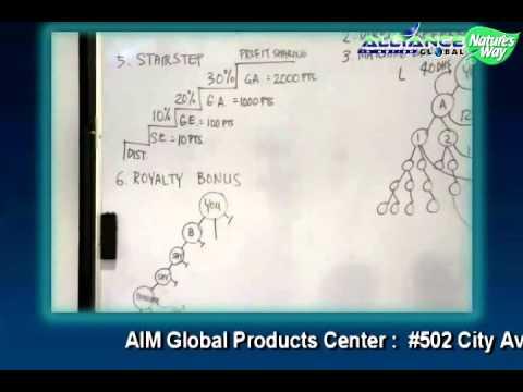 AIM GLOBAL UAE BUSINESS PRESENTATION ABU DHABI and DUBAI UAE