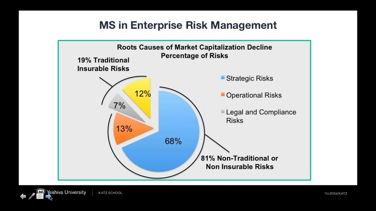 why is operational risk management important
