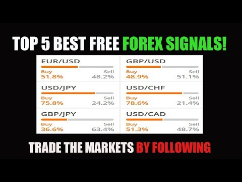 Top 5 Forex Online Signal Finder
