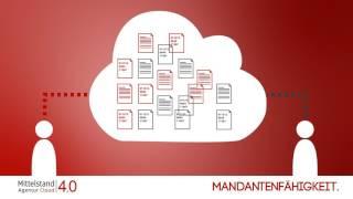 Was ist Cloud Computing? - Mittelstand 4.0-Agentur Cloud