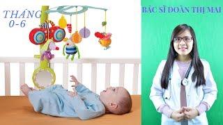 Bé Từ 0 6 Tháng Tuổi Và Những  Mốc Phát Triển Quan Trọng Mẹ Nên Biết