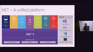 #techWebinarNepal Series-12 .NET Market 2020 with Roshan Bhattarai