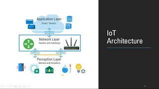ITI/CIRI Webinar 2020