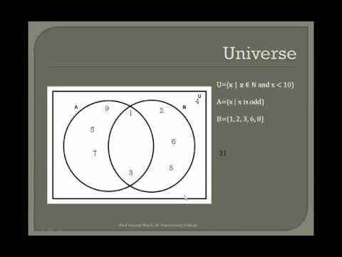 Introduction To Venn Diagrams Youtube