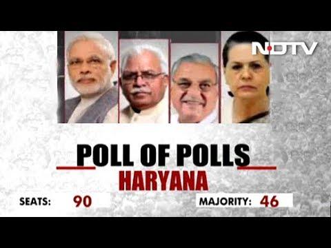 Poll Of Polls: BJP to win 66 of Haryana's 90 seats, Congress to get 14