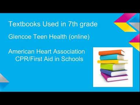 7th Grade Health Curriculum