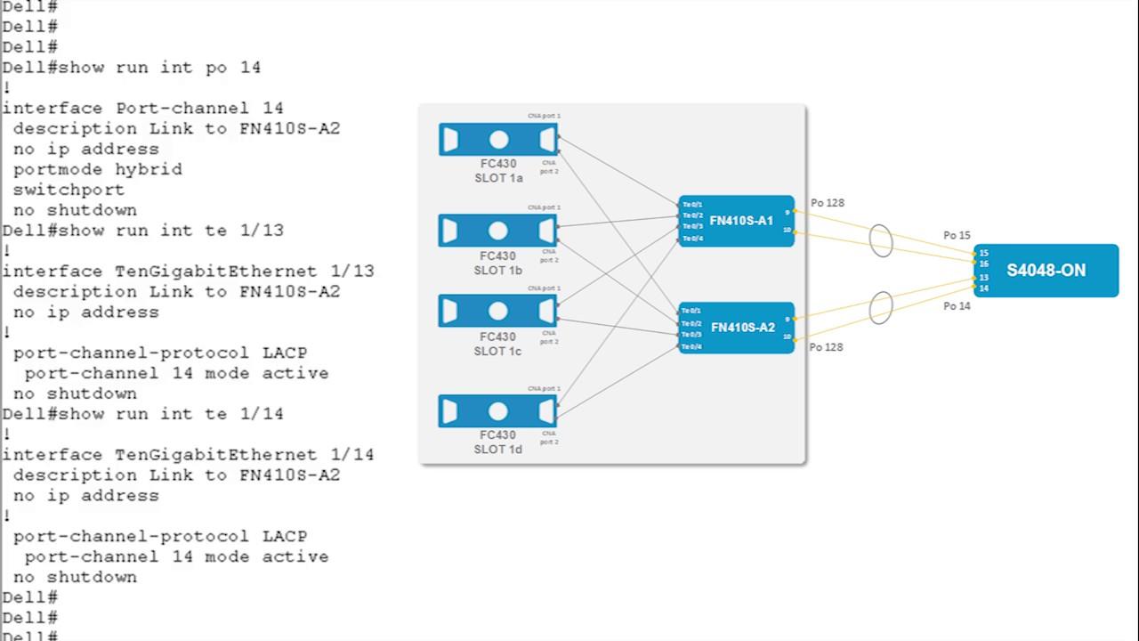 Deploying VMware Virtual SAN on Dell PowerEdge FX2 - Part 1