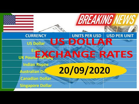 US Dollar Exchange Rates (Top 21 Currency) For 20/September/2020 , 13:16 UTC