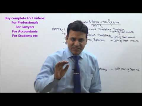 GST : How to File Returns : GSTR 1 : Goods & Services Tax Act, 2016