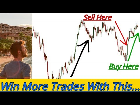 LEARN TO - Master Technical Analysis / Price Action Trading (In This Video)