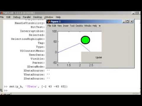 Matlab GUI (without GUIDE) 1.1 - Handles to Objects