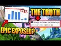 Epic Caught FAKING & LYING About BRUTES? This Can NOT Be TRUE!