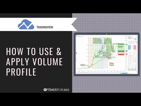 Tradingview How To Use And Apply Volume Profile Youtube