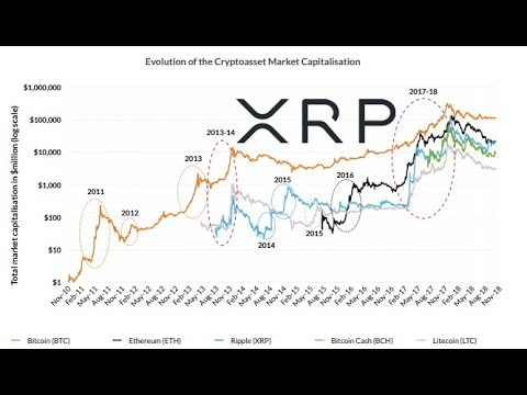 how to buy ripple stock cryptocurrency