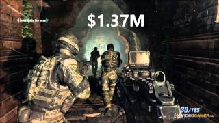 Top 20 Highest Grossing Wii Shooter Games