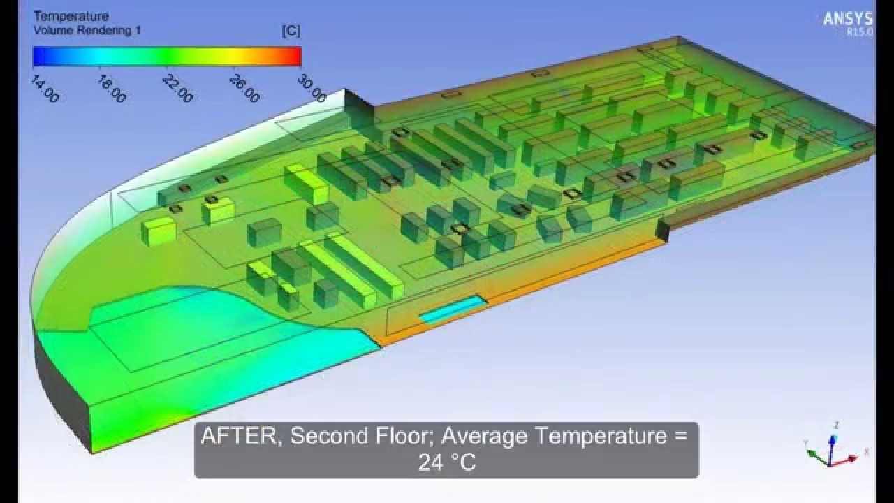 ANSYS CFX - Optimization of air conditioning in a Supermarket - CFD ...