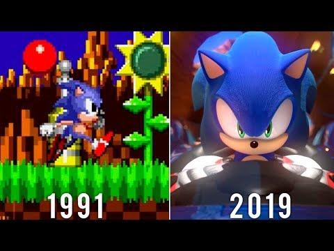 Эволюция игр о