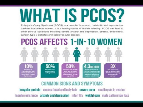 PCOS | What are cysts? Why do periods often skip a few months? Easy medical answers!