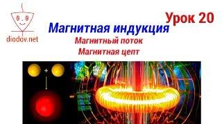 Урок 20.  Магнитная индукция, магнитный поток, магнитная цепь