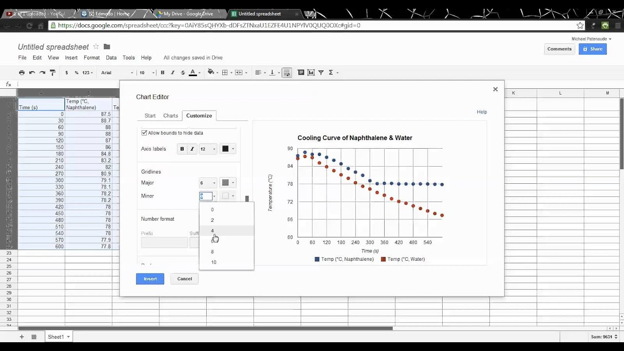 Scatterplot with google docs youtube scatterplot with google docs ccuart