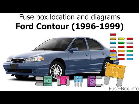 96 Contour Fuse Box 2000 Dodge Ram Wiring Diagrams 66 Ford Mustang For Wiring Diagram Schematics
