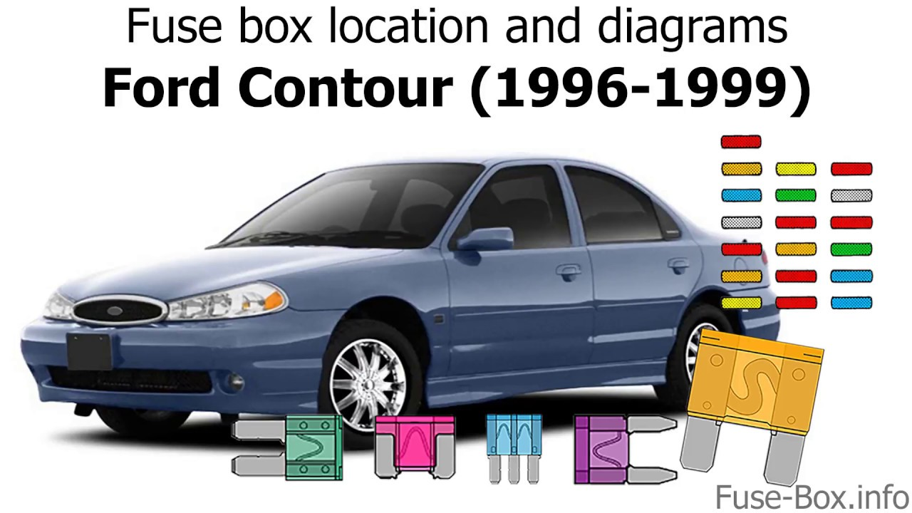fuse box location and diagrams ford contour 1996 1999  [ 1280 x 720 Pixel ]