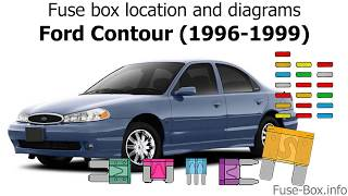fuse box location and diagrams: ford contour (1996-1999) - youtube  youtube