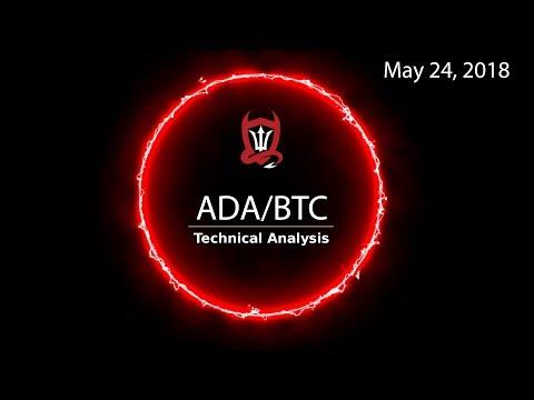 Cardano Technical Analysis (ADA/BTC) : Correction Selection  [05/24/2018]