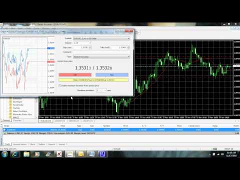 metatrader-4:-placing-orders,-modifying-orders,-stop-loss,-take-profit,-etc