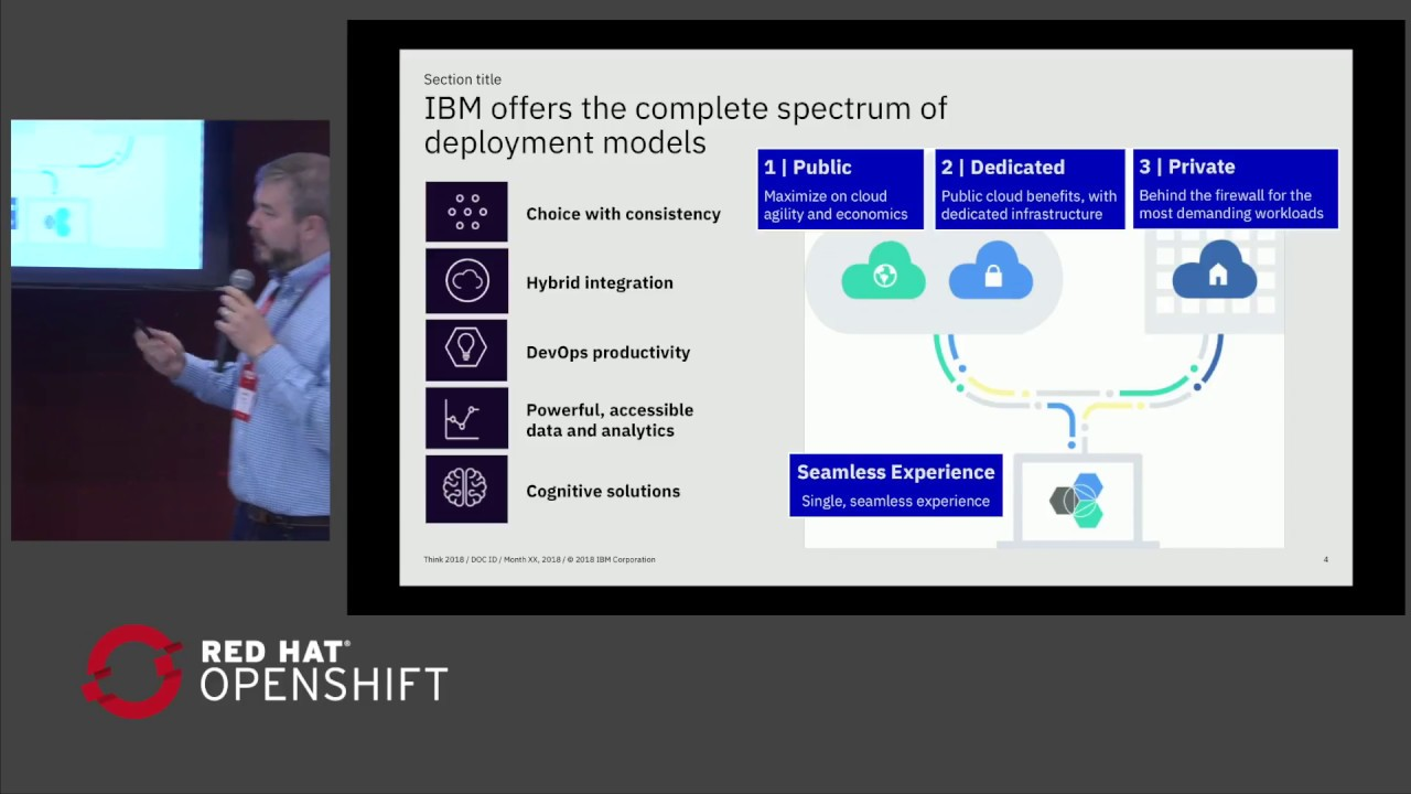 Transform the Enterprise with IBM Cloud Private on OpenShift