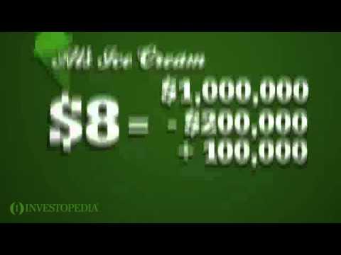 Investopedia Video: Earnings Per Share Explained (EPS)