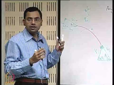 Mod-01 Lec-49 Introduction to Fluid Machines