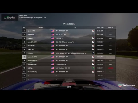 GT SPORT Livestream - Painting Some Cars & Maybe Sport Mode!