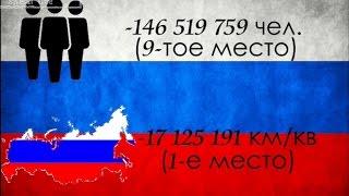 Что нужно знать про Россию,Russian?