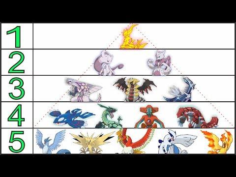 Explicación : Jerarquía De Pokemon Legendarios - POKEMON