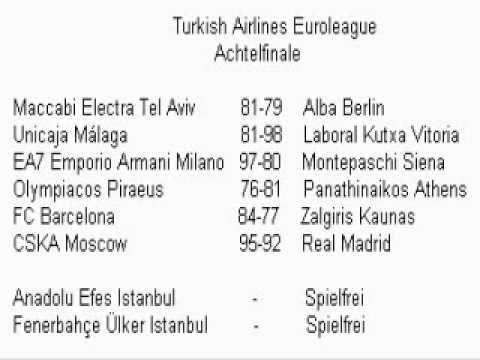 euroleague ergebnisse