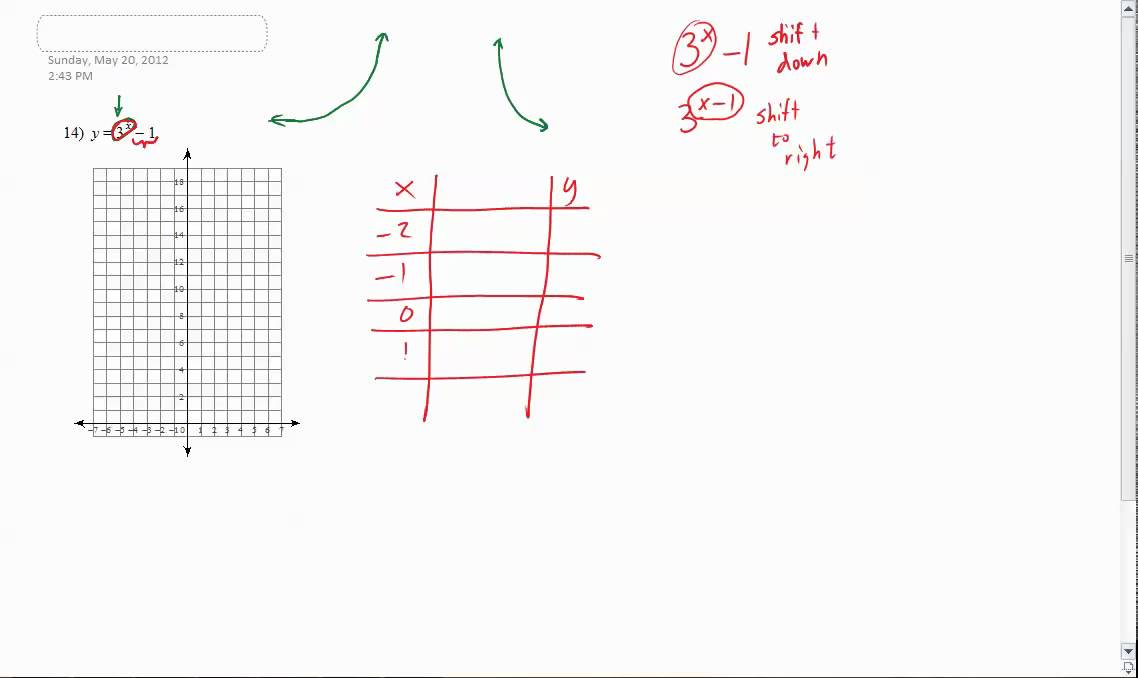 5 Minute Math: Graphing an Exponential Function Using a