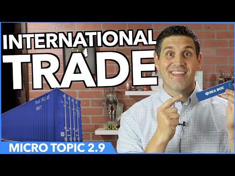 International Trade- Micro Topic 2.9