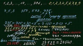 Числа, цифры, разряды и классы натуральных чисел