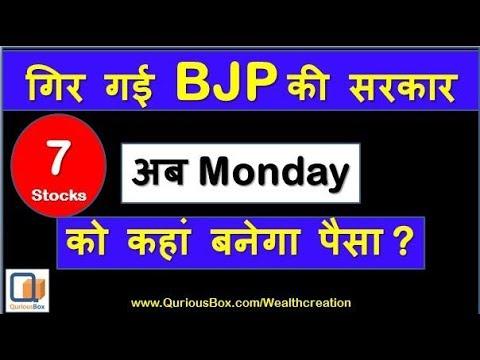 Stocks for Monday   Monday Profit strategy   Karnataka Election effect on market   Quriousbox