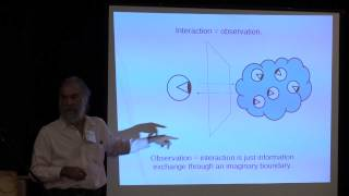 What Is Entanglement Anyway? Chris Fields