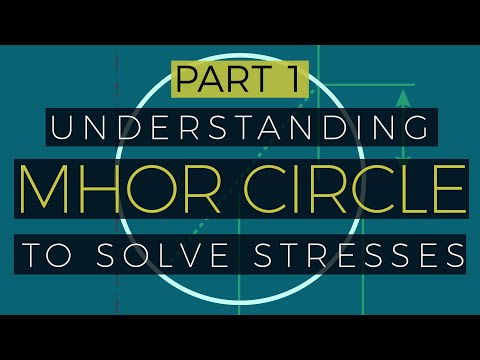 Part 1: Understanding Mohr Circle to Solve a Problem a Similar CE Board Exam Problem on Stress