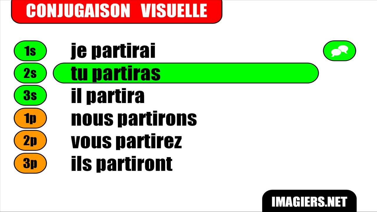 Conjugaison Francaise Partir Indicatif Futur Simple