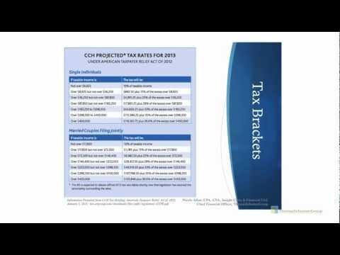 "ThomasSchumerGroup Presents ""2013 Tax Preparedness"" by Nicole Allen, CPA & CVA"